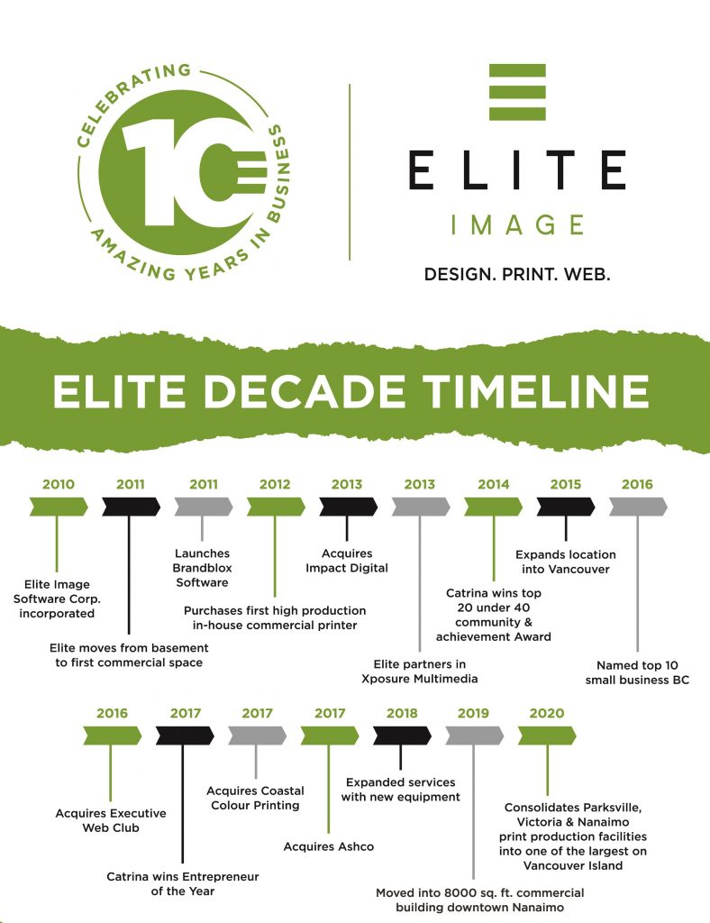 10 years in business elite image